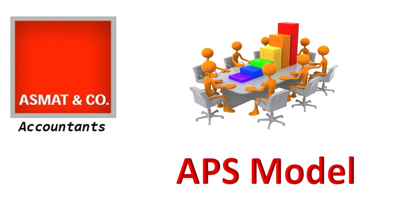 APS-Model